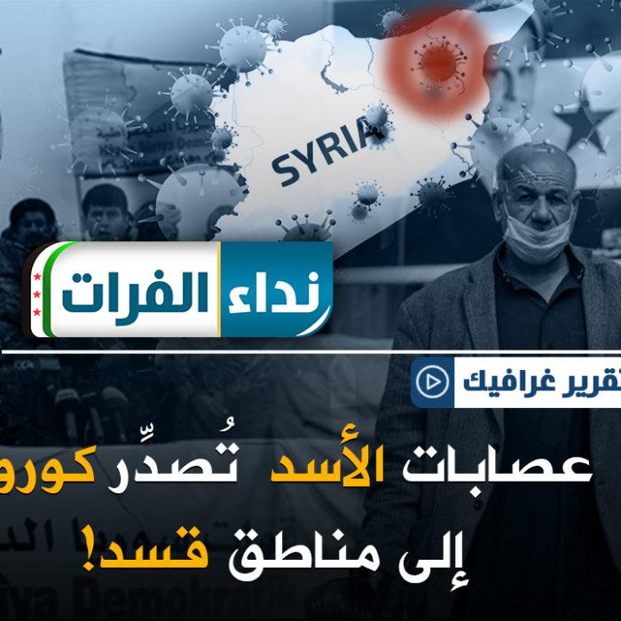 عصابات الأسد  تُصدِّر كورونا إلى مناطق قسد!